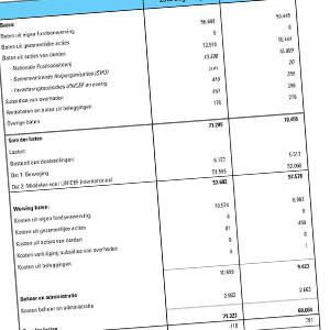 Begroting Ommen 2018: financieel gezond